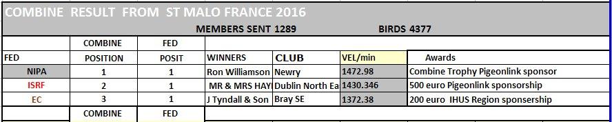 St Malo winners 2016